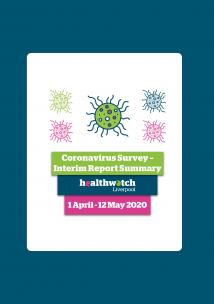 Front cover of Covid Survey report